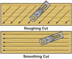 Simple guide to hand planing wood