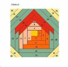 Log cabin block variation. Hmmmm. Fonte: google