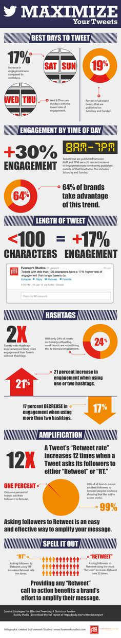 the-maximizing-your-tweets-infographic #RePin by AT Social Media Marketing - Pinterest Marketing Specialists ATSocialMedia.co.uk