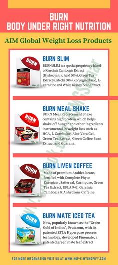 People gain weight, unknowingly band later shade of excess fat knowingly abd sometimes it's not easy. Try our products and get sure results that you desire White Kidney Bean Extract, White Kidney Beans, Meal Replacement Shakes, Green Tea Extract, Eating Organic, Shake It Off, Shake Recipes, Weight Loss Supplements, Amai