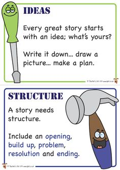 Teacher's Pet Displays » Story Writer's Tool Box Posters » FREE downloadable EYFS, KS1, KS2 classroom display and teaching aid resources