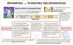 10-19 ΑΠΟΚΑΛΥΨΗ Revelation.ΠΡΟΦΗΤΕΙΑ KAI TO ΠΝΕΥΜΑ ΤΗΣ ΠΡΟΦΗΤΕΙΑΣ