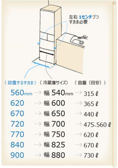 図冷1 Japan Apartment, Human Centered Design, Store Design, House Plans, Furniture Design, Knowledge, Floor Plans, Layout, Flooring