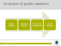 Speaking: How to modernise a public relations agency or communication team, World PR Forum, Madrid, 22 to 23 September