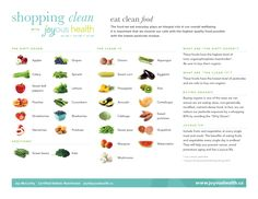 The Dirty Dozen and The Clean 15...what organic foods should be in our grocery cart!!
