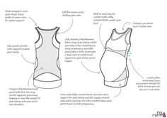 FittaMamma High Support Top, works like a bra for your bump! Moves weight of bump and boobs to back and shoulders, stretchy soft cotton with CoolDry for moisture management, strong support for pelvis, bump and boobs. Perfect for high impact exercise such as running or the gym!