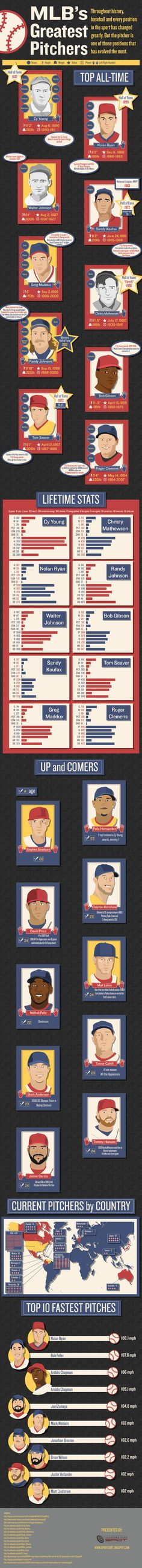 MLB's Greatest Pitchers #infographic