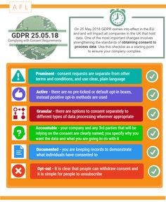 Countdown to GDPR - a data consent checklist Disaster Plan, Brokerage Firm, Small Business Resources, General Data Protection Regulation, Natural Disasters, Social Media Tips, About Uk, Cyber, How To Plan