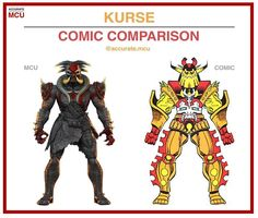 • KURSE - COMIC COMPARISON • this character is not that accurate at all, i mean he has red and yello - accurate.mcu