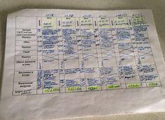 Блог худеющей: как я завела дневник питания и что мне это дало | Shopping на 2x2.su | Дважды два