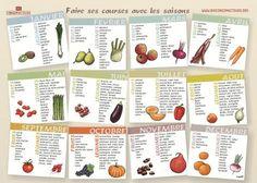 """Résultat de recherche d'images pour """"fruits et légumes par saison"""""""
