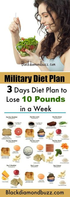 Military Diet Plan: 3 Days Diet Plan Menu to Lose 10 pounds in a Week.