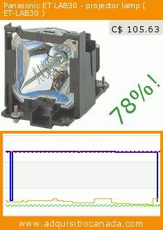 Panasonic ET LAB30 - projector lamp ( ET-LAB30 ) (Electronics). Drop 78%! Current price C$ 105.63, the previous price was C$ 472.07. https://www.adquisitiocanada.com/panasonic/et-lab30-projector-lamp