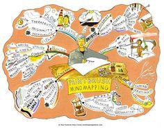 """Une magnifique carte""""oeuvre d'art"""" de Paul Foreman expliquant l'intérêt de dessiner des Mind Map à la main.... via le site www.mindmapart.com"""