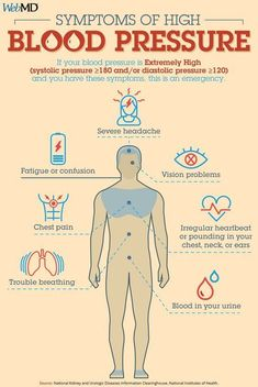 Remedies For Blood Circulation There may be certain symptoms to watch for if your blood pressure is extremely high. - Symptoms of hypertension (high blood pressure) are usually silent. WebMD tells you more. Natural Blood Pressure, Blood Pressure Symptoms, Blood Pressure Chart, Healthy Blood Pressure, Blood Pressure Remedies, Lower Blood Pressure, High Blood Pressure Signs, Medical Student, Medical Icon