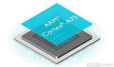 A closer look at ARM's new Cortex-A75 and Cortex-A55 CPUs   AndroidAuthority