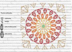 hamoraima: ♦ sunburst granny square