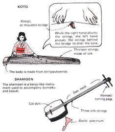 Japanese Musical Instruments by JNTO