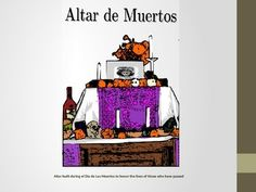 Day of the Dead Unit-  This Powerpoint will allow you to Introduce the most significant elements of the Day of the Day Holiday.  You can use it during the last week of October as a great way to do a cultural unit and compare it to Halloween.  There are 7 slides in total  showing not only different elements of the holidays such as the altar, elements of the altar, papel picado, calaca.