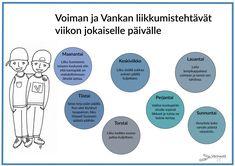 Viikkotehtävät - Värinautit Finland, Chart
