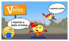 The Verb Neighborhood, featuring Vinny the action verb and Lucy the linking verb. An action verb expresses action, and a linking verb expresses a state of being.