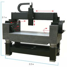 Dedicated to the Science of Motion Arduino Cnc, Diy Cnc Router, Machine Tools, Cnc Machine, Surface Table, Router Projects, Cnc Plasma, 3d Printing, F21