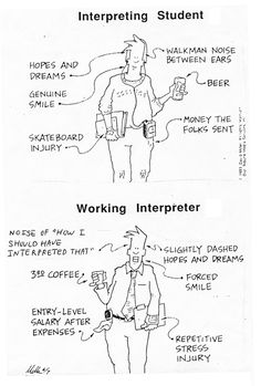 Cartoon of a person as an interpreting students and as a working interpreter with before and after comments.