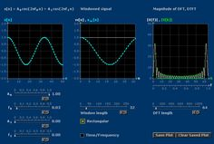 Discrete Fourier Transform : MIT Mathlets