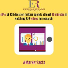 """B2B decision makers watch b2b videos more than 30 minutes before making a purchase decision's.""  #marketfacts #excelsiorresearch #b2b #b2bmarketing #b2bdecisionmakers #b2bmarketers #videomarketing #b2bsales"