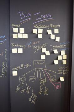 #Brainstorming #Ideas