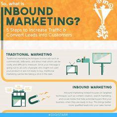 This is called Inbound Marketing. 😊 Visit us at : www.digistarr.com - - - - - - #seo #digitalmarketing #digital #socialmediamarketing #digistarr #mumbai #marketing #socialmarketing #social #mobilemarketing #site #habits #inboundmarketing  #inbound #leads #leadgeneration #funnel