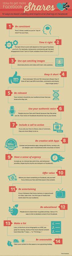 65 Terrific Social Media Infographics | Facts, Digital marketing ...