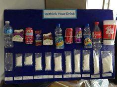 Rethink that drink!