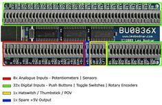 BU0836X 12-Bit Joystick Board [BU0836X] - 49.99GBP : Leo Bodnar, Simulator Electronics