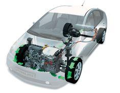 Toyota Prius (2000 to present)