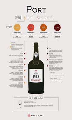 Brandy and Wine. Invaluable Tips For Learning More About Wine. Everywhere you look, there is wine. Still, wine can be a frustrating and confusing topic. If you are ready to simplify the puzzle of wine, start here. Wine Infographic, Wine Facts, Wine Folly, Wine Education, Wine Guide, In Vino Veritas, Italian Wine, Wine And Beer, Wine And Spirits