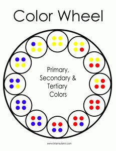 I have done this activity twice now, always at the beginning of the year when we learn about mixing colors. It is like magic and I highly recommend it!
