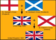 evolution of the union jack - Google Search