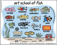 art school of fish | Wrong Hands