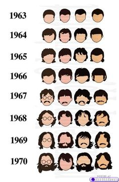 Its the Beatles