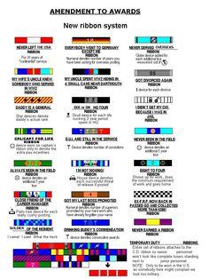 New Military Ribbons