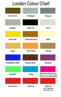 London Colour Chart - quite accurate
