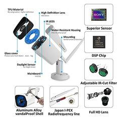 This is a Nice Device for Your Home or Business - Wireless Security IP Camera, Jennov Wireless WiFi Security IP Camera HD Outdoor Indoor Night Vision CCTV Home Surveillance Pre-Installed Micro-SD Card Motion Detection Remotely Access Video Surveillance Cameras, Home Surveillance, Wireless Security Cameras, Wireless Camera, Bullet Camera, Ip Camera, Hd 1080p, Night Vision, Sd Card