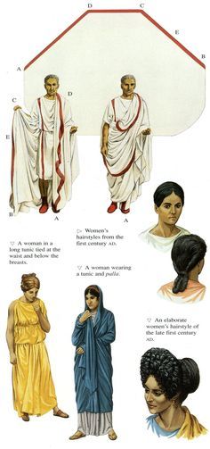 Römisch Roman toga and women's fashion ~ Peter Connolly Ancient Rome, Ancient Greece, Ancient History, European History, Ancient Aliens, American History, Roman Toga, Roman Dress, Historical Costume
