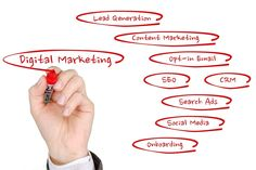 Digital marketing is a key term for electronic marketing where you do branding, promotion of your service and product through an electronic or digital medium