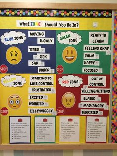 ZONEs of Regulation bulletin board : ZONEs of Regulation bulletin board Behavior Bulletin Boards, Classroom Behavior, Emotional Support Classroom, Social Emotional Learning, Counseling Activities, Articulation Activities, Therapy Activities, Calm Down Corner, Behaviour Management