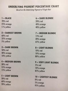 Hair Color Chart Aveda Ideas For 2019 Couleur Aveda, Aveda Hair Color, Oway Hair Color, Hair Color Formulas, Redken Color Formulas, Hair Color Techniques, Love Hair, Hair Hacks, Dyed Hair