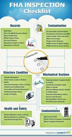 FHA Inspection Checklist