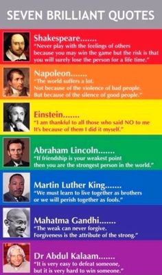 Quotes from famous people - Google