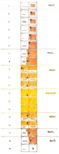 Data visualization of the book layout and illustrations in Where the Wild Things Are.